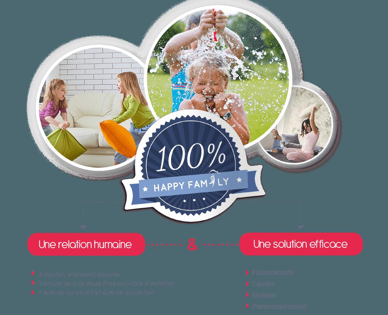 Les engagements des Maisons Vivalia