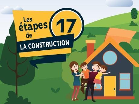 maisons-avenir-étapes-construction-maison-individuelle-constructeur-maison